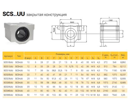 Линейный подшипник в сборе с корпусом SCS30-UU (SC30UU) TECHNIX